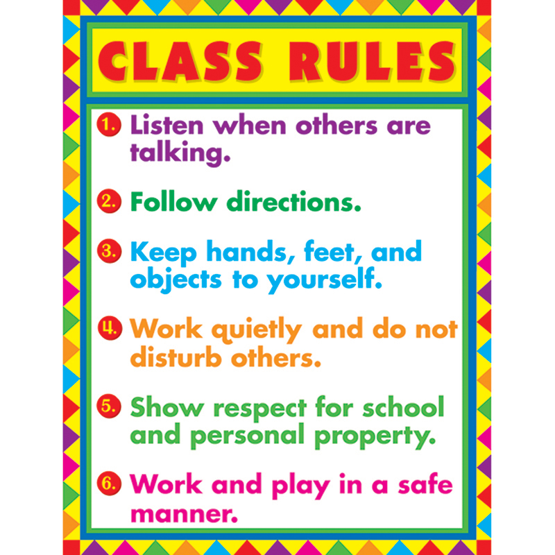 Classroom Chart Class Rules Classroom Education Charts