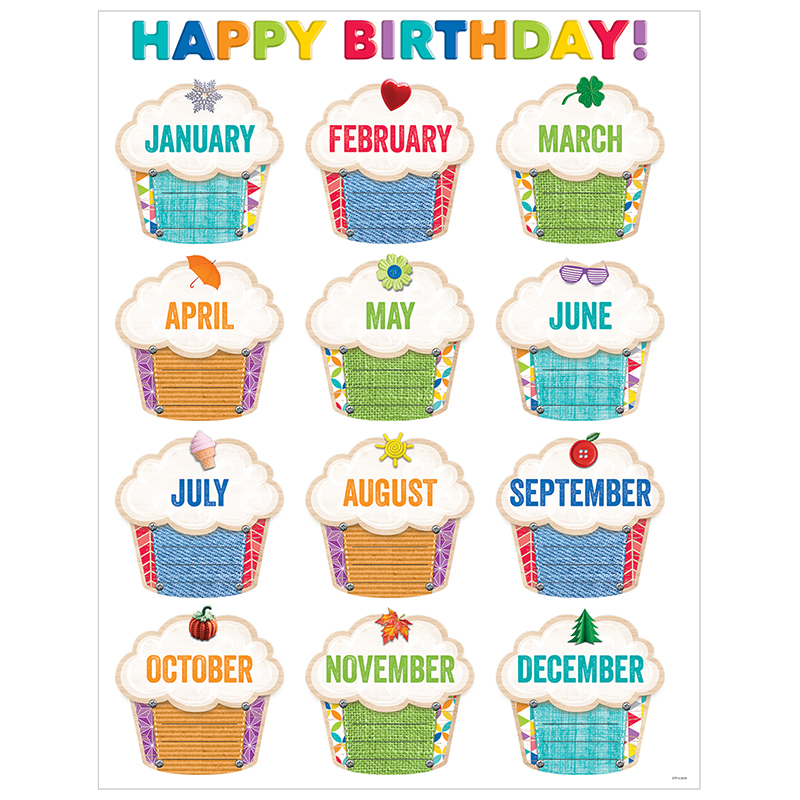 view preview view preview. happy birthday chart balloons. cupcake ...