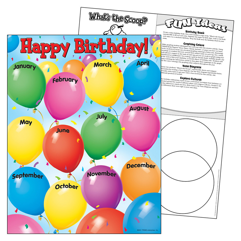 Classroom Chart CHART HAPPY BIRTHDAY